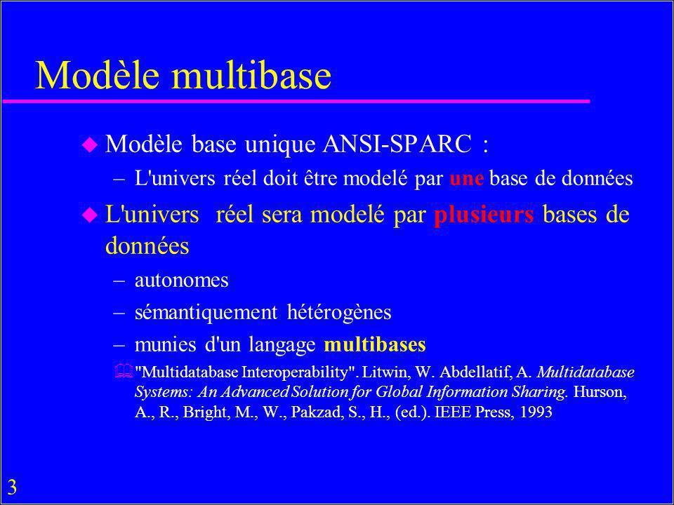 3 Modèle multibase u Modèle base unique ANSI-SPARC : –L univers réel doit être modelé par une base de données u L univers réel sera modelé par plusieurs bases de données –autonomes –sémantiquement hétérogènes –munies d un langage multibases Multidatabase Interoperability .