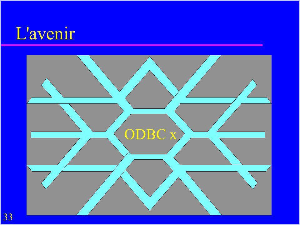 33 L'avenir ODBC x