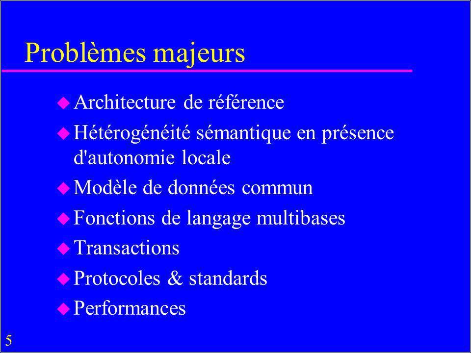 5 Problèmes majeurs u Architecture de référence u Hétérogénéité sémantique en présence d autonomie locale u Modèle de données commun u Fonctions de langage multibases u Transactions u Protocoles & standards u Performances