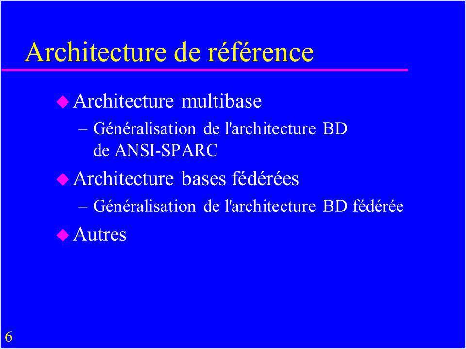 6 Architecture de référence u Architecture multibase –Généralisation de l architecture BD de ANSI-SPARC u Architecture bases fédérées –Généralisation de l architecture BD fédérée u Autres