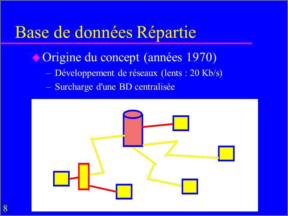 8 Base de données Répartie u Origine du concept (années 1970) –Développement de réseaux (lents : 20 Kb/s) –Surcharge d une BD centralisée
