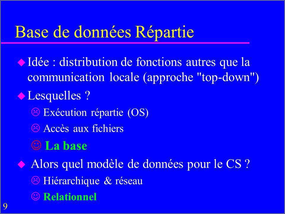9 Base de données Répartie u Idée : distribution de fonctions autres que la communication locale (approche top-down ) u Lesquelles .