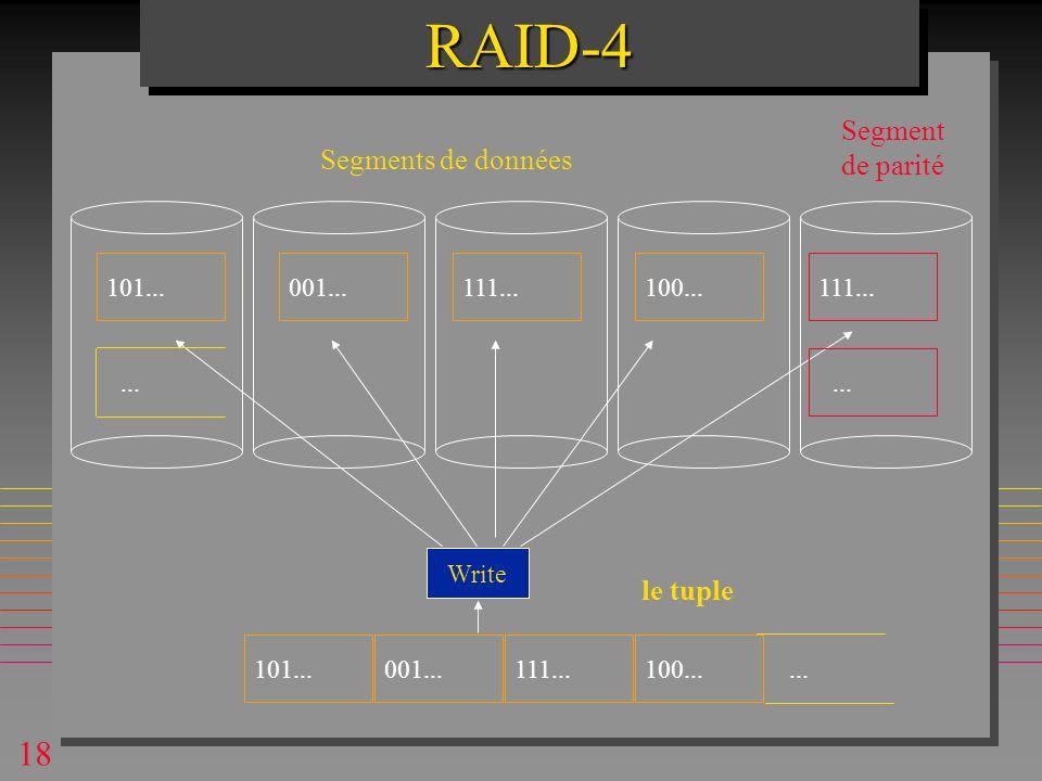 18RAID-4RAID-4 101...001...111...100...111...