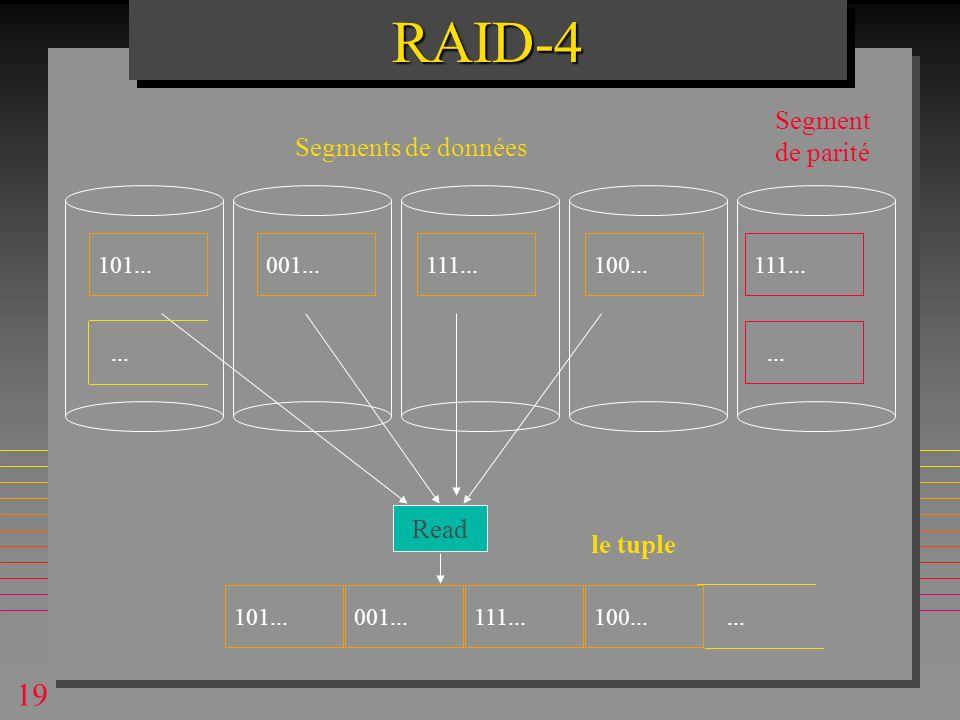 19RAID-4RAID-4 101...001...111...100...111...