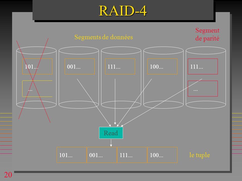 20RAID-4RAID-4 101...001...111...100...111...