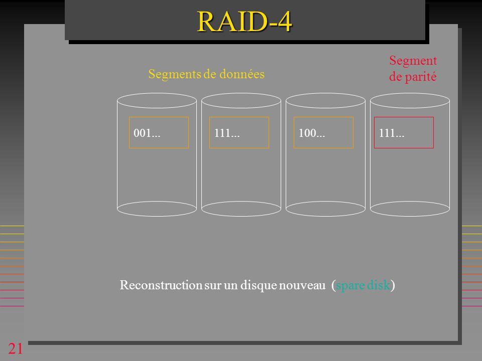21RAID-4RAID-4 001...111...100...111...