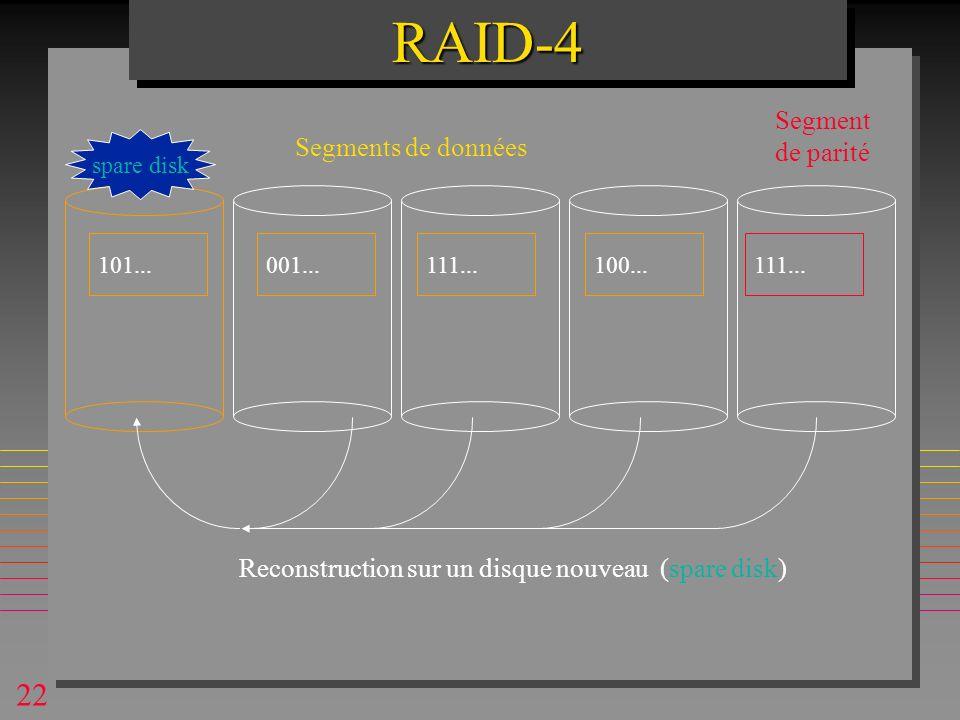 22RAID-4RAID-4 101...001...111...100...111...