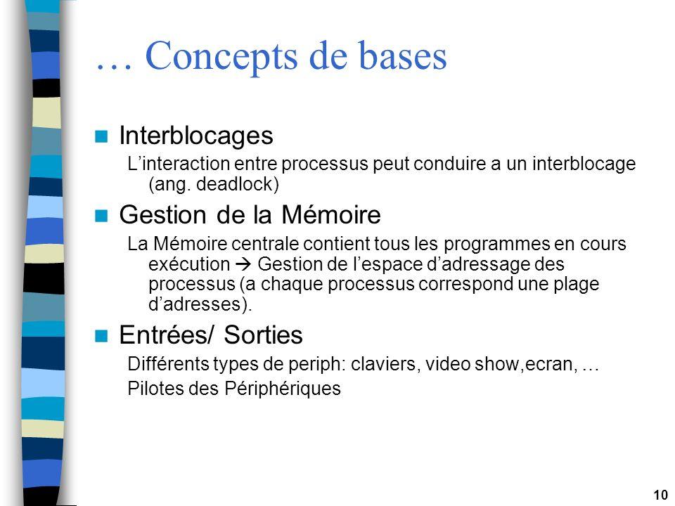 10 … Concepts de bases Interblocages Linteraction entre processus peut conduire a un interblocage (ang. deadlock) Gestion de la Mémoire La Mémoire cen