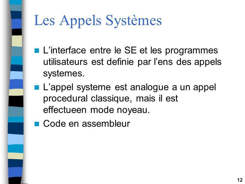 12 Les Appels Systèmes Linterface entre le SE et les programmes utilisateurs est definie par lens des appels systemes. Lappel systeme est analogue a u