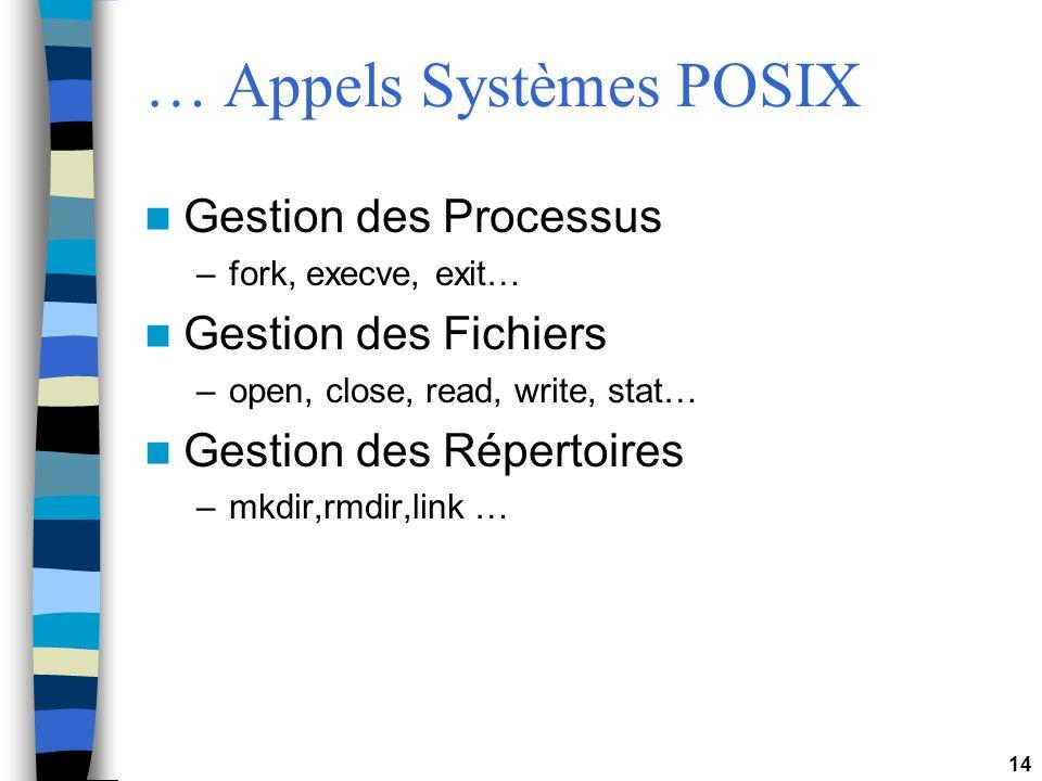 14 … Appels Systèmes POSIX Gestion des Processus –fork, execve, exit… Gestion des Fichiers –open, close, read, write, stat… Gestion des Répertoires –m
