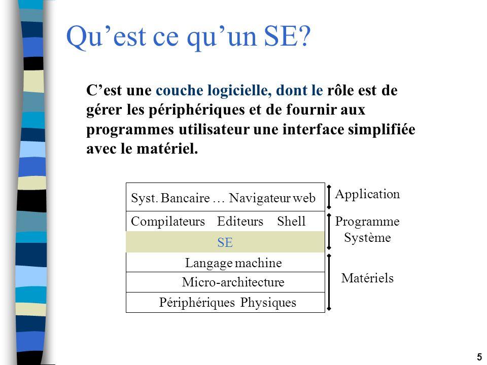 5 Quest ce quun SE? Périphériques Physiques Micro-architecture Langage machine SE Compilateurs EditeursShell Syst. Bancaire … Navigateur web Matériels