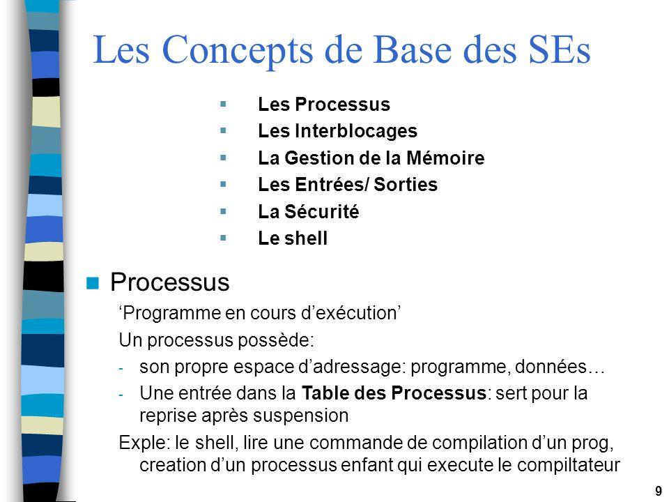 9 Les Concepts de Base des SEs Les Processus Les Interblocages La Gestion de la Mémoire Les Entrées/ Sorties La Sécurité Le shell Processus Programme