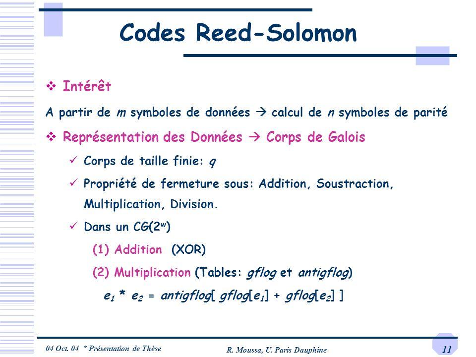 04 Oct. 04 * Présentation de Thèse R. Moussa, U. Paris Dauphine 11 Codes Reed-Solomon Intérêt A partir de m symboles de données calcul de n symboles d