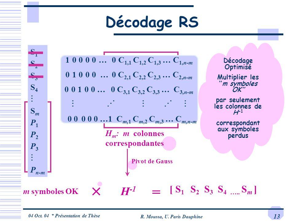 04 Oct. 04 * Présentation de Thèse R. Moussa, U. Paris Dauphine 13 Décodage Optimisé Multiplier lesm symboles OK par seulement les colonnes de H -1 co