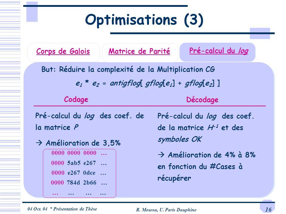 04 Oct. 04 * Présentation de Thèse R. Moussa, U. Paris Dauphine 16 Corps de Galois Matrice de Parité Optimisations (3) Pré-calcul du log Codage Pré-ca