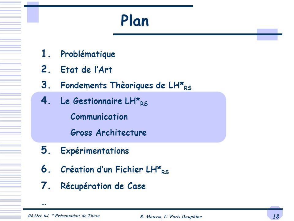04 Oct. 04 * Présentation de Thèse R. Moussa, U. Paris Dauphine 18 Plan 1. Problématique 2. Etat de lArt 3. Fondements Thèoriques de LH* RS 4. Le Gest
