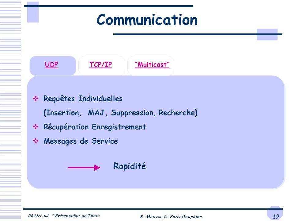 04 Oct. 04 * Présentation de Thèse R. Moussa, U. Paris Dauphine 19 Communication TCP/IPUDPMulticast Requêtes Individuelles (Insertion, MAJ, Suppressio