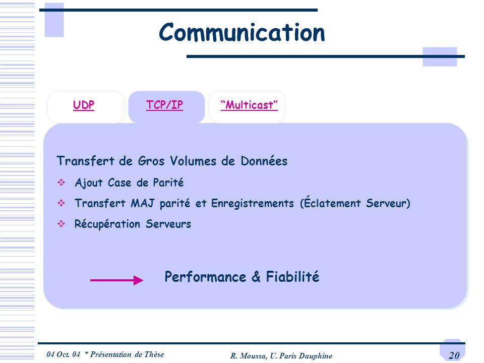 04 Oct. 04 * Présentation de Thèse R. Moussa, U. Paris Dauphine 20 Communication TCP/IPUDPMulticast Transfert de Gros Volumes de Données Ajout Case de