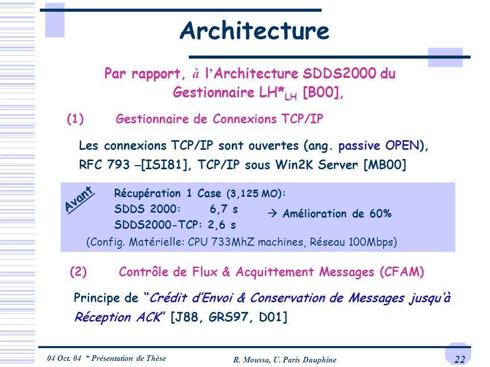 04 Oct. 04 * Présentation de Thèse R. Moussa, U. Paris Dauphine 22 Architecture (1)Gestionnaire de Connexions TCP/IP Principe de Crédit dEnvoi & Conse