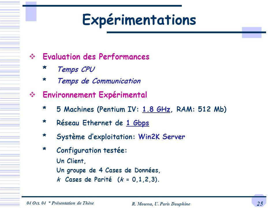 04 Oct. 04 * Présentation de Thèse R. Moussa, U. Paris Dauphine 25 Expérimentations Evaluation des Performances * Temps CPU *Temps de Communication En