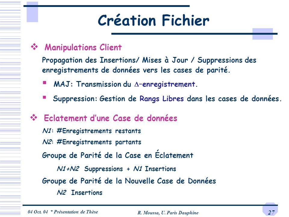 04 Oct. 04 * Présentation de Thèse R. Moussa, U. Paris Dauphine 27 Création Fichier Manipulations Client Propagation des Insertions/ Mises à Jour / Su