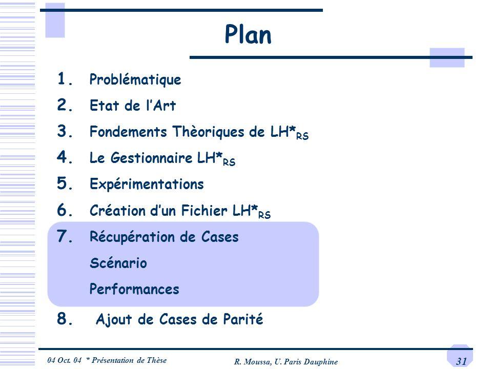 04 Oct. 04 * Présentation de Thèse R. Moussa, U. Paris Dauphine 31 Plan 1. Problématique 2. Etat de lArt 3. Fondements Thèoriques de LH* RS 4. Le Gest