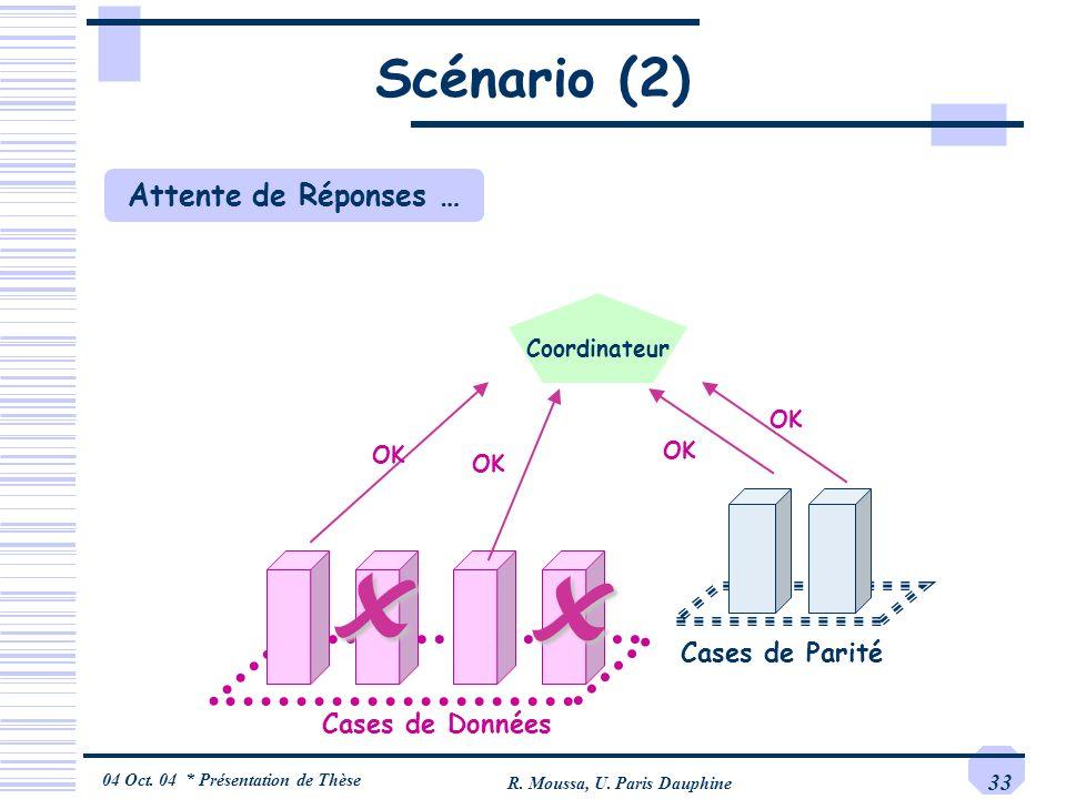 04 Oct. 04 * Présentation de Thèse R. Moussa, U. Paris Dauphine 33 Attente de Réponses … OK Cases de Données Cases de Parité Scénario (2) OK Coordinat