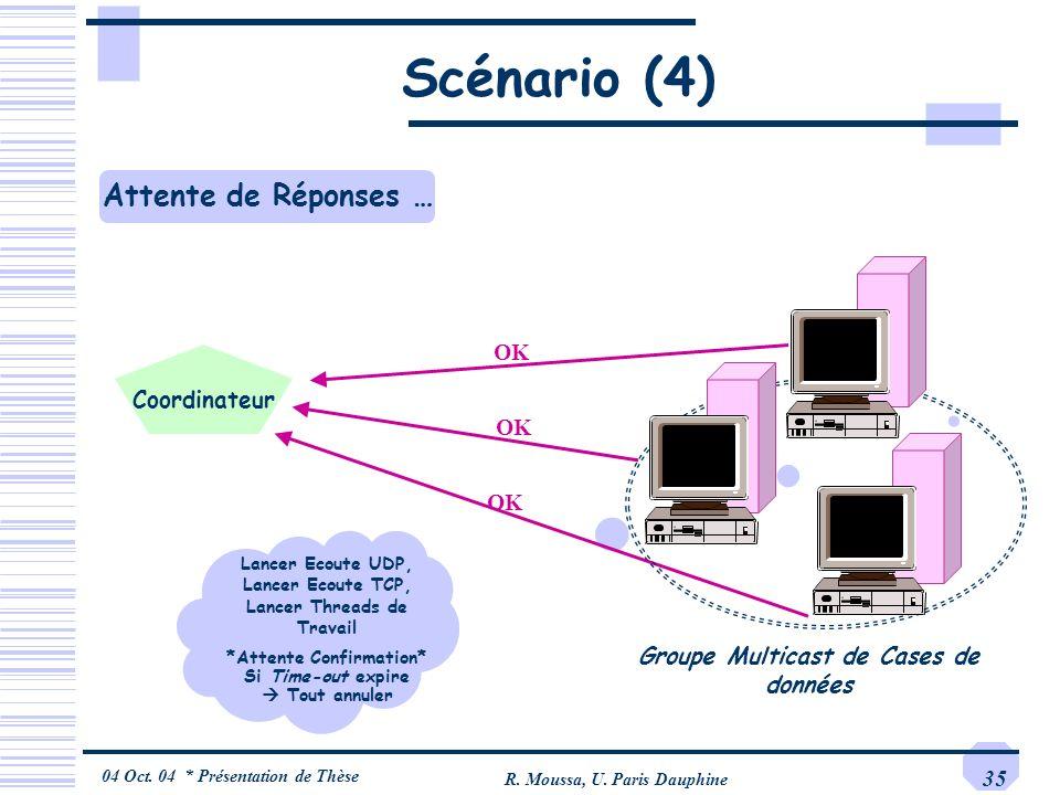 04 Oct. 04 * Présentation de Thèse R. Moussa, U. Paris Dauphine 35 Attente de Réponses … Lancer Ecoute UDP, Lancer Ecoute TCP, Lancer Threads de Trava