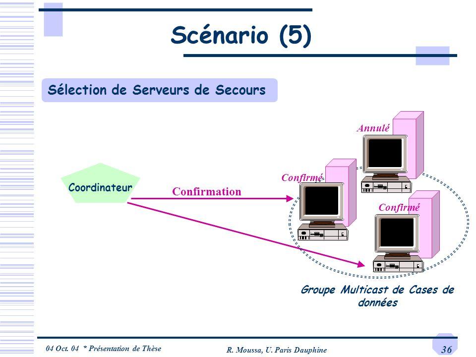 04 Oct. 04 * Présentation de Thèse R. Moussa, U. Paris Dauphine 36 Sélection de Serveurs de Secours Scénario (5) Groupe Multicast de Cases de données