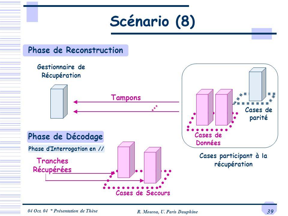 04 Oct. 04 * Présentation de Thèse R. Moussa, U. Paris Dauphine 39 Phase de Décodage Tranches Récupérées Cases de Données Cases de parité Cases de Sec