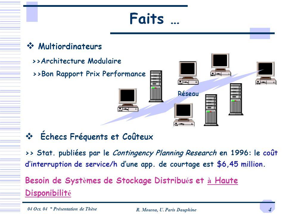 04 Oct. 04 * Présentation de Thèse R. Moussa, U. Paris Dauphine 4 Faits … Réseau Échecs Fréquents et Coûteux >> Stat. publiées par le Contingency Plan