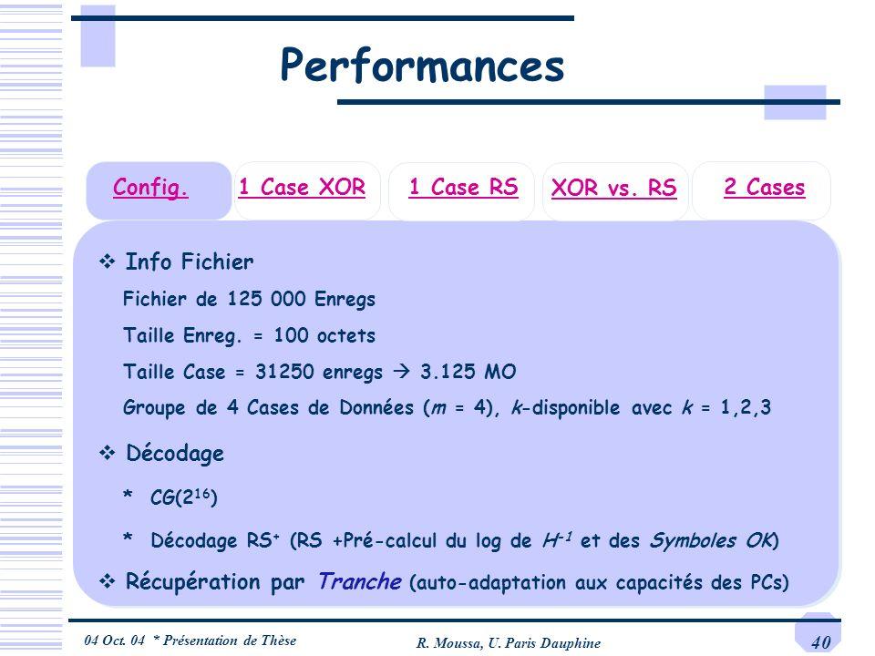 04 Oct. 04 * Présentation de Thèse R. Moussa, U. Paris Dauphine 40 2 Cases1 Case XORConfig. 1 Case RS XOR vs. RS Performances Info Fichier Fichier de