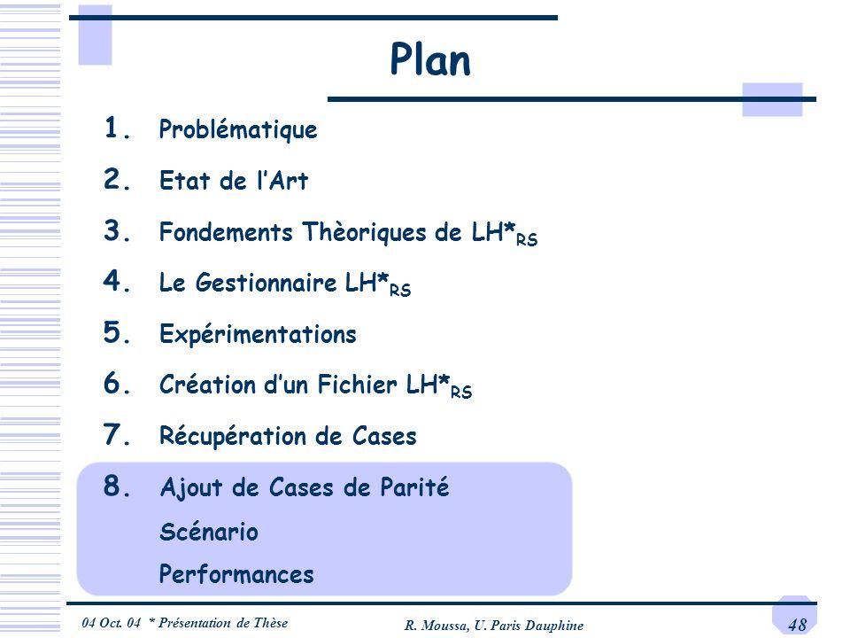 04 Oct. 04 * Présentation de Thèse R. Moussa, U. Paris Dauphine 48 Plan 1. Problématique 2. Etat de lArt 3. Fondements Thèoriques de LH* RS 4. Le Gest
