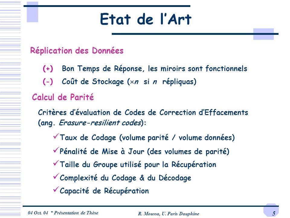 04 Oct. 04 * Présentation de Thèse R. Moussa, U. Paris Dauphine 5 Etat de lArt Calcul de Parité (+) (+) Bon Temps de Réponse, les miroirs sont fonctio