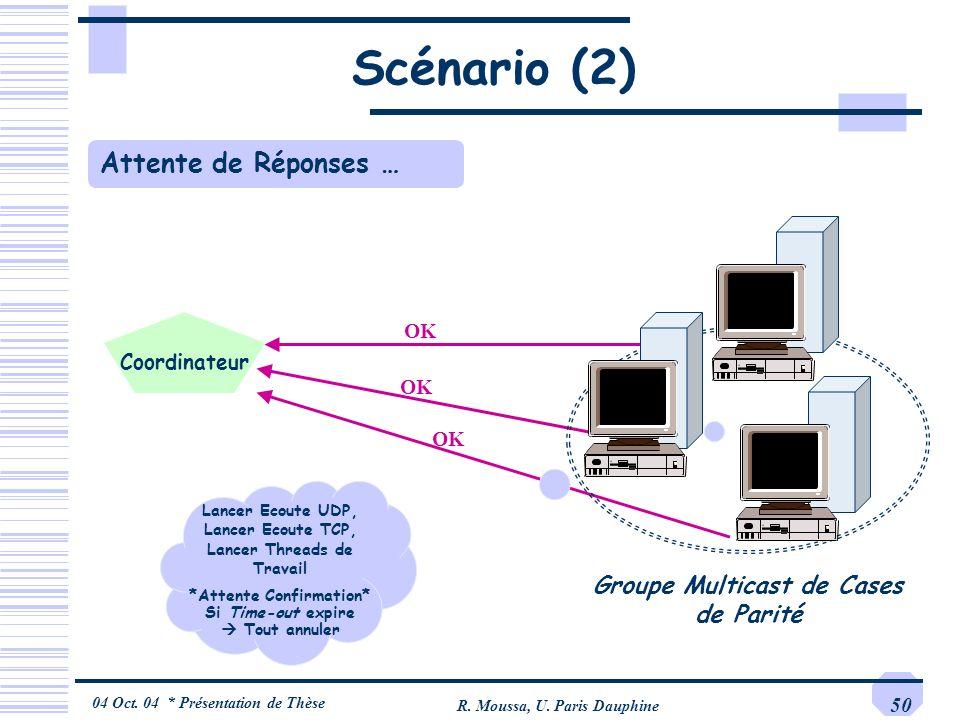 04 Oct. 04 * Présentation de Thèse R. Moussa, U. Paris Dauphine 50 Scénario (2) Coordinateur OK Lancer Ecoute UDP, Lancer Ecoute TCP, Lancer Threads d