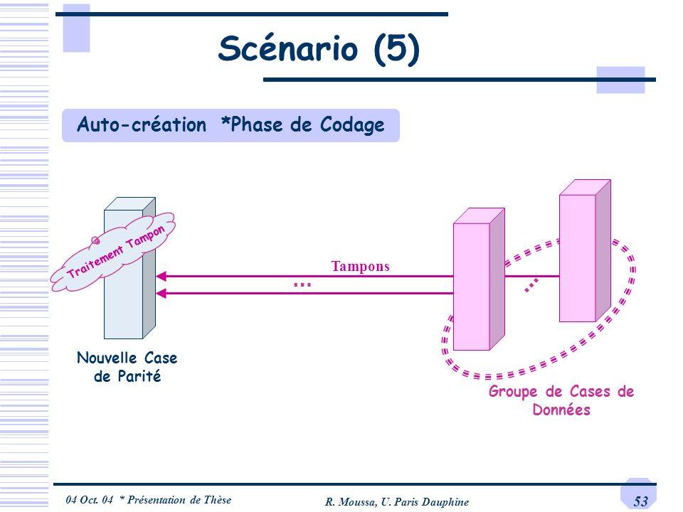 04 Oct. 04 * Présentation de Thèse R. Moussa, U. Paris Dauphine 53 Tampons … Scénario (5) Groupe de Cases de Données Traitement Tampon … Auto-création