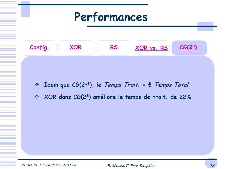 04 Oct. 04 * Présentation de Thèse R. Moussa, U. Paris Dauphine 58 XORRS XOR vs. RS Config.CG(2 8 ) Performances Idem que CG(2 16 ), le Temps Trait. =