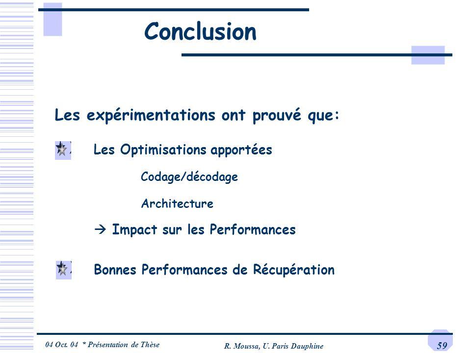 04 Oct. 04 * Présentation de Thèse R. Moussa, U. Paris Dauphine 59 Conclusion Les expérimentations ont prouvé que: Les Optimisations apportées Codage/