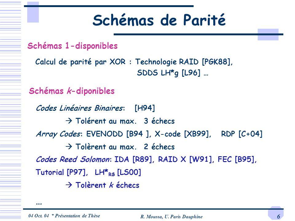 04 Oct. 04 * Présentation de Thèse R. Moussa, U. Paris Dauphine 6 Schémas de Parité Schémas 1-disponibles Schémas k-diponibles Codes Linéaires Binaire