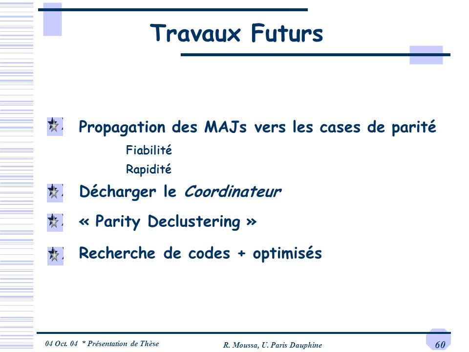 04 Oct. 04 * Présentation de Thèse R. Moussa, U. Paris Dauphine 60 Travaux Futurs Propagation des MAJs vers les cases de parité Fiabilité Rapidité Déc