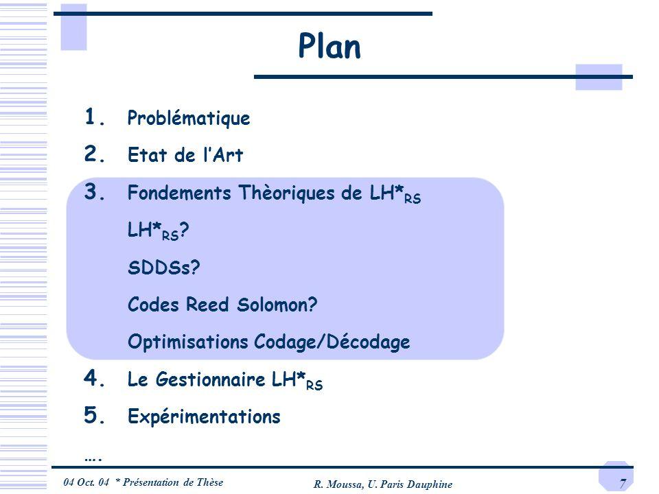04 Oct. 04 * Présentation de Thèse R. Moussa, U. Paris Dauphine 7 Plan 1. Problématique 2. Etat de lArt 3. Fondements Thèoriques de LH* RS LH* RS ? SD