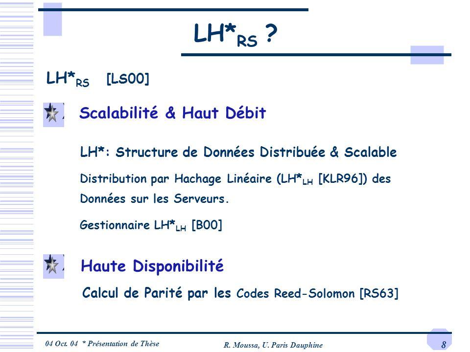 04 Oct. 04 * Présentation de Thèse R. Moussa, U. Paris Dauphine 8 LH* RS ? Distribution par Hachage Linéaire (LH* LH [KLR96]) des Données sur les Serv