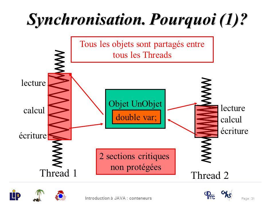 Page : 31 Introduction à JAVA : conteneurs Synchronisation. Pourquoi (1)? Objet UnObjet double var; lecture calcul écriture 2 sections critiques non p