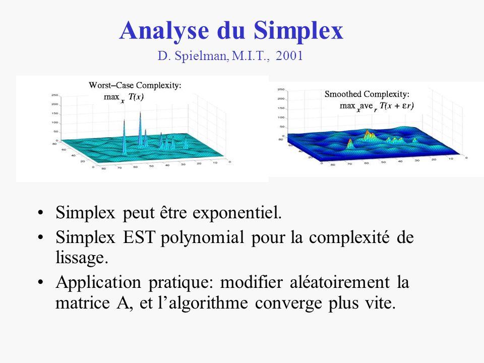 Analyse du Simplex D. Spielman, M.I.T., 2001 Simplex peut être exponentiel.