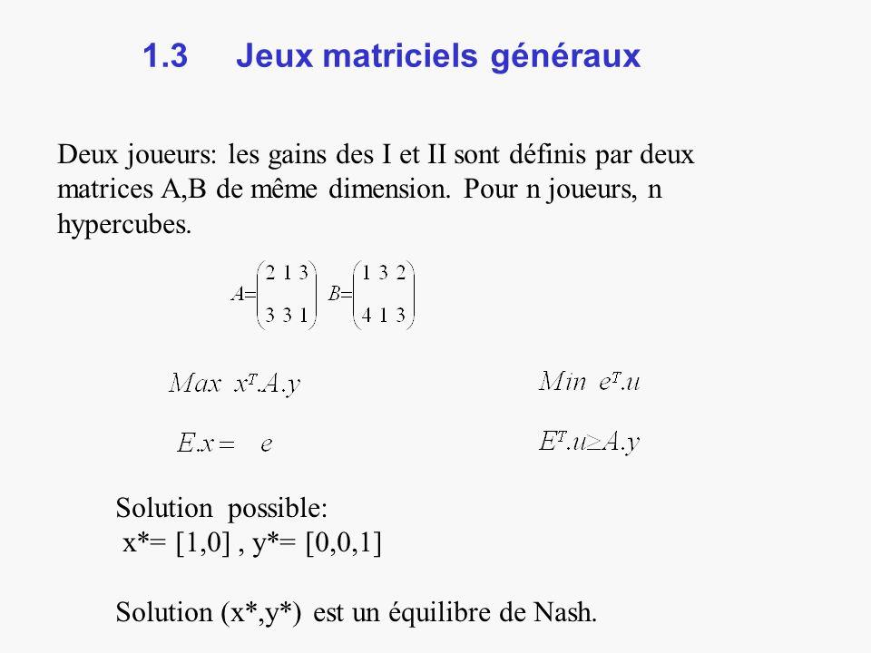 1.3 Jeux matriciels généraux Deux joueurs: les gains des I et II sont définis par deux matrices A,B de même dimension.