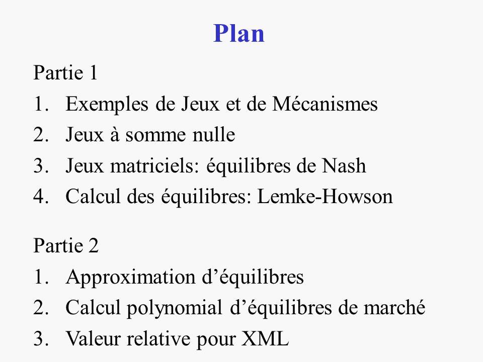 Partie 1 1.Exemples de Jeux et de Mécanismes 2.Jeux à somme nulle 3.Jeux matriciels: équilibres de Nash 4.Calcul des équilibres: Lemke-Howson Plan Partie 2 1.Approximation déquilibres 2.Calcul polynomial déquilibres de marché 3.Valeur relative pour XML