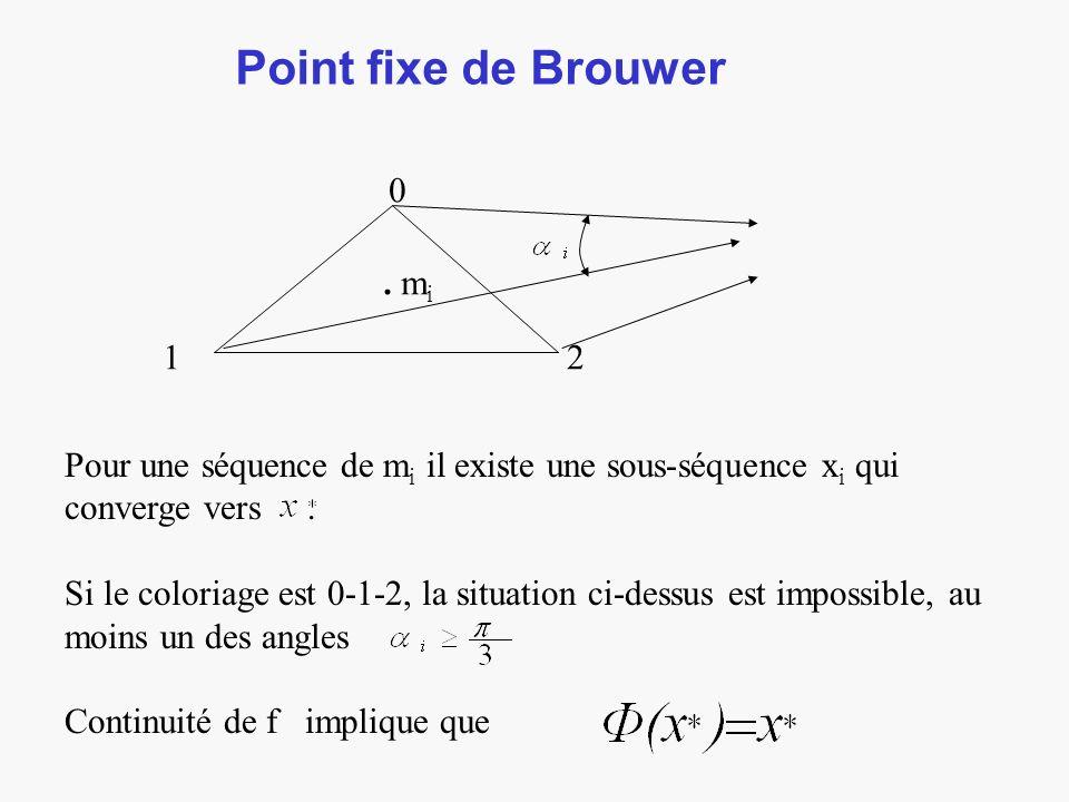 Point fixe de Brouwer 0 12 Pour une séquence de m i il existe une sous-séquence x i qui converge vers.