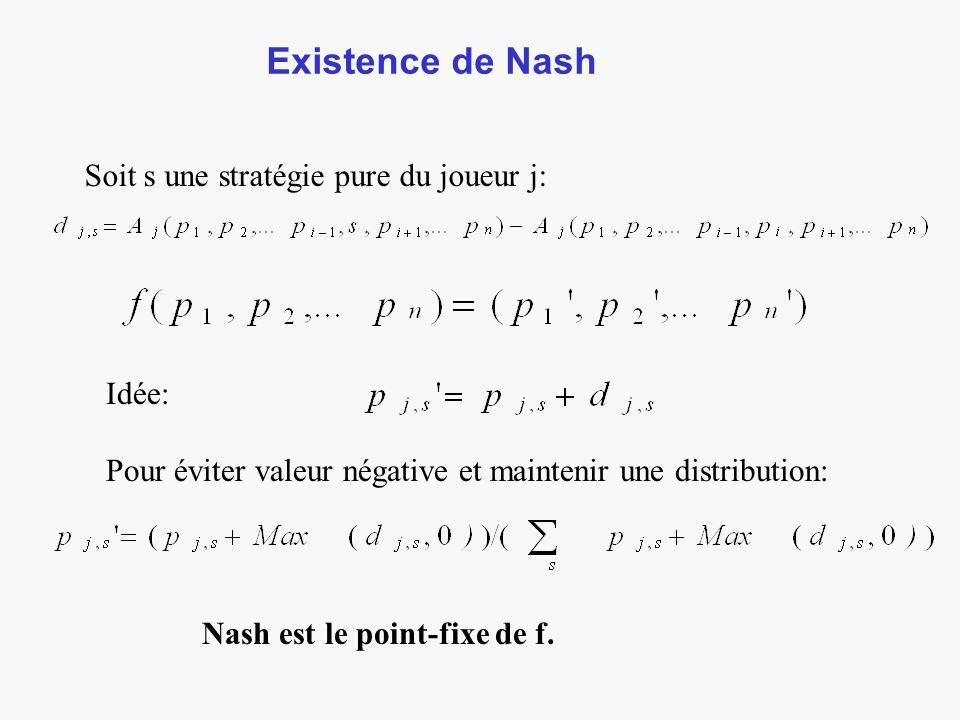 Existence de Nash Soit s une stratégie pure du joueur j: Idée: Pour éviter valeur négative et maintenir une distribution: Nash est le point-fixe de f.