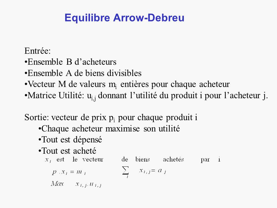 Equilibre Arrow-Debreu Entrée: Ensemble B dacheteurs Ensemble A de biens divisibles Vecteur M de valeurs m i entières pour chaque acheteur Matrice Utilité: u i,j donnant lutilité du produit i pour lacheteur j.