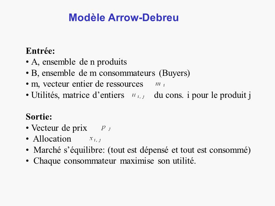 Modèle Arrow-Debreu Entrée: A, ensemble de n produits B, ensemble de m consommateurs (Buyers) m, vecteur entier de ressources Utilités, matrice dentiers du cons.